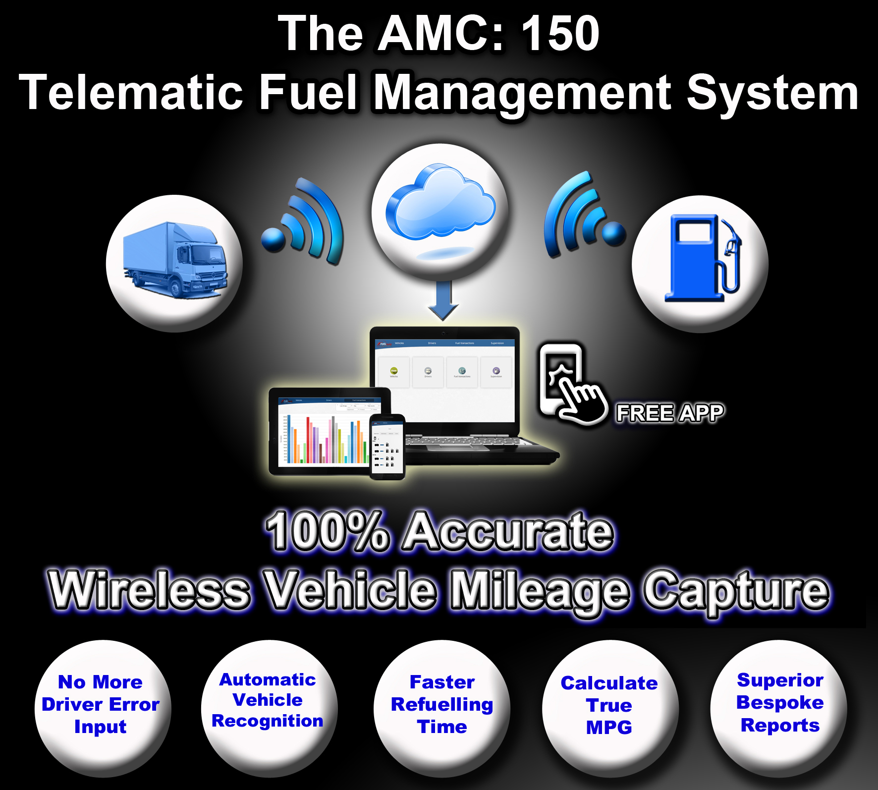 FuelQuip launch new telematic software which communicates with cloud based software to capture 100% accurate vehicle mileage